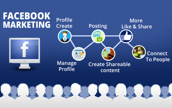social media marketing agency in pune